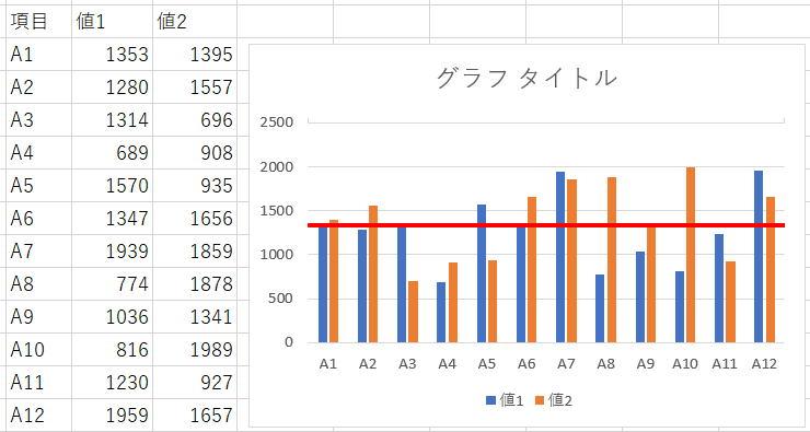 基準 線 グラフ エクセル